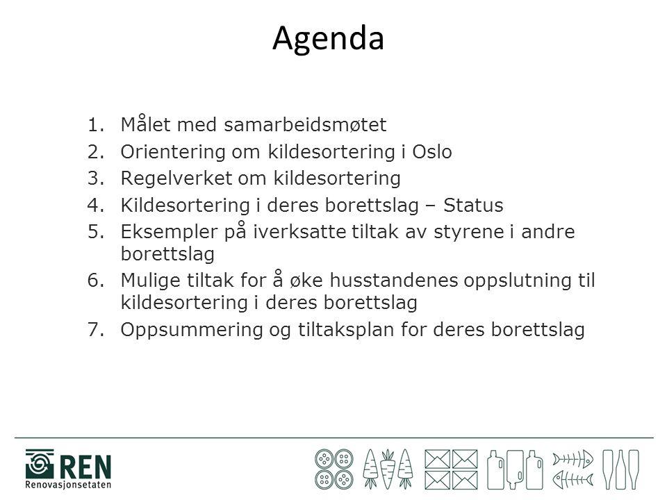 Agenda 1.Målet med samarbeidsmøtet 2.Orientering om kildesortering i Oslo 3.Regelverket om kildesortering 4.Kildesortering i deres borettslag – Status 5.Eksempler på iverksatte tiltak av styrene i andre borettslag 6.Mulige tiltak for å øke husstandenes oppslutning til kildesortering i deres borettslag 7.Oppsummering og tiltaksplan for deres borettslag