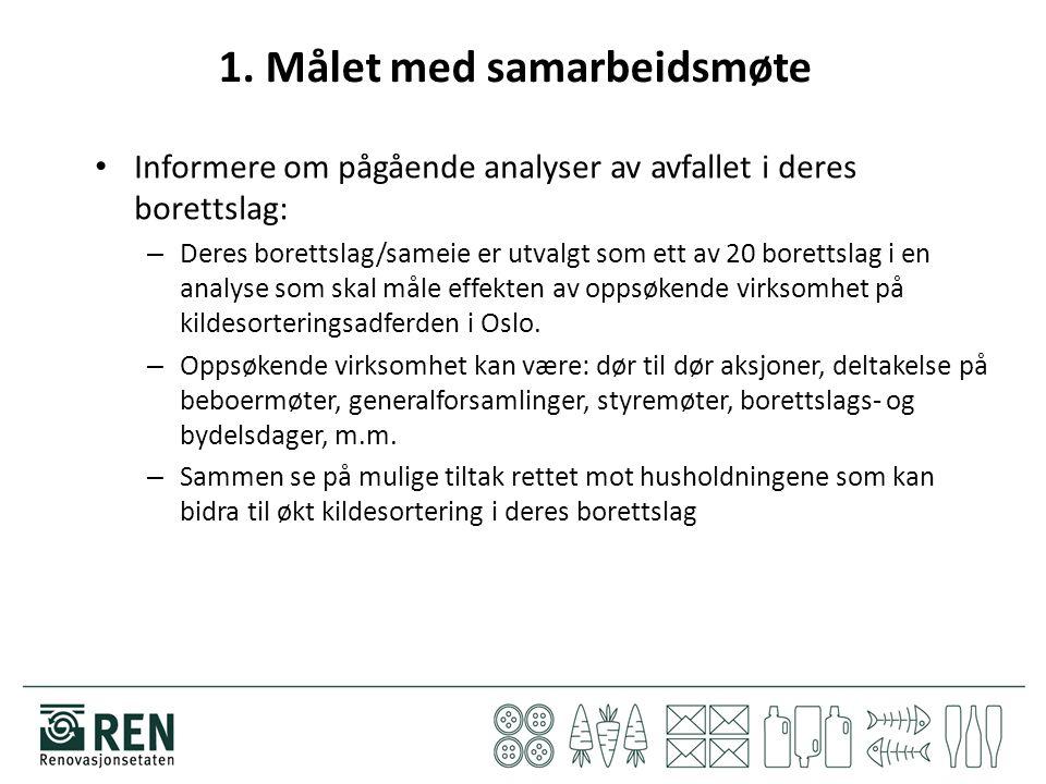 1. Målet med samarbeidsmøte Informere om pågående analyser av avfallet i deres borettslag: – Deres borettslag/sameie er utvalgt som ett av 20 borettsl