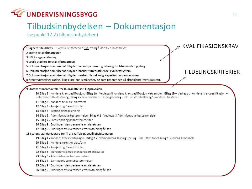 Tilbudsinnbydelsen – Dokumentasjon (se punkt 17.2 i tilbudsinnbydelsen) 11 1 Signert tilbudsbrev - Eventuelle forbehold skal fremgå klart av tilbudsbrevet.