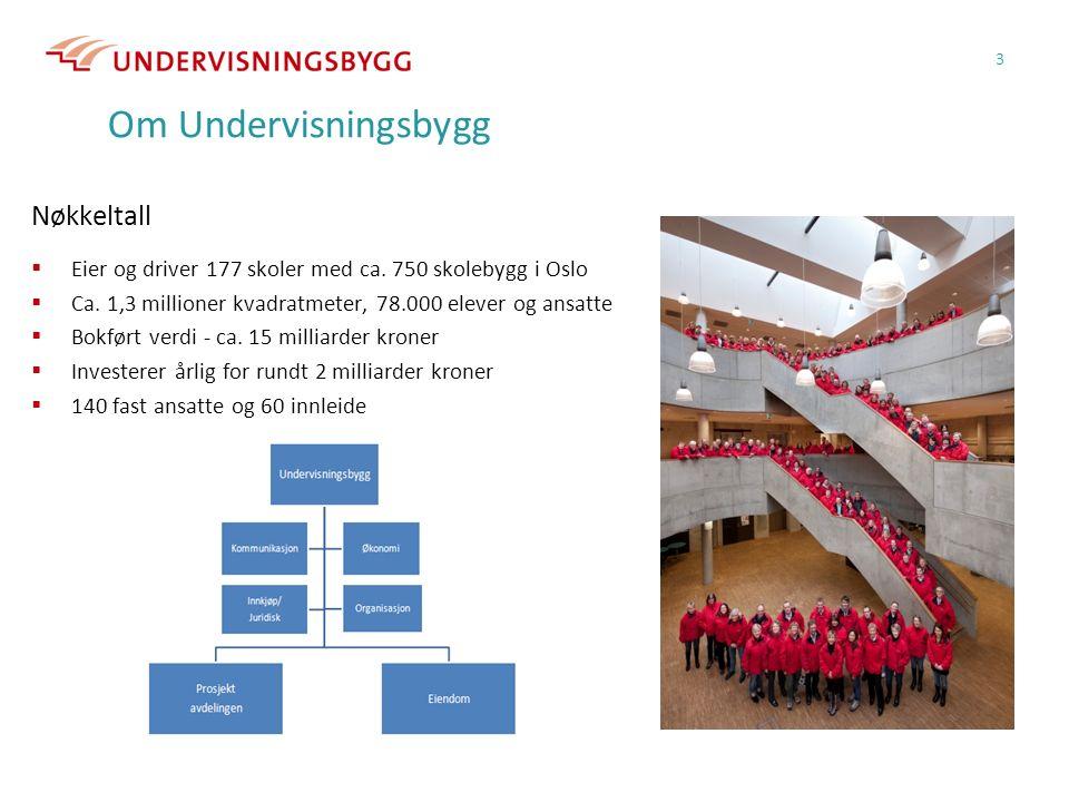 Om Undervisningsbygg Nøkkeltall  Eier og driver 177 skoler med ca.