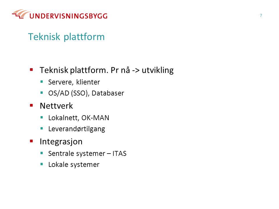 Teknisk plattform  Teknisk plattform.