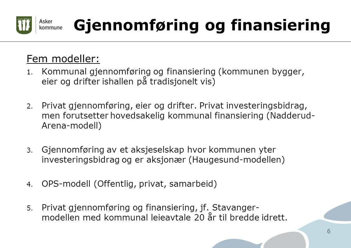 Gjennomføring og finansiering Fem modeller: 1.