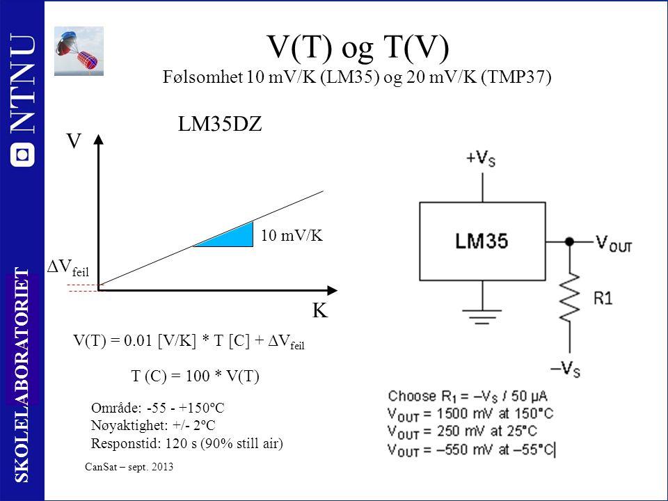 20 SKOLELABORATORIET V(T) og T(V) Følsomhet 10 mV/K (LM35) og 20 mV/K (TMP37) 10 mV/K V(T) = 0.01 [V/K] * T [C] + ΔV feil T (C) = 100 * V(T) LM35DZ V K Område: -55 - +150ºC Nøyaktighet: +/- 2ºC Responstid: 120 s (90% still air) CanSat – sept.