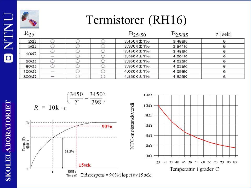 22 SKOLELABORATORIET Termistorer (RH16) Tidsrespons = 90% i løpet av15 sek 90% 15sek