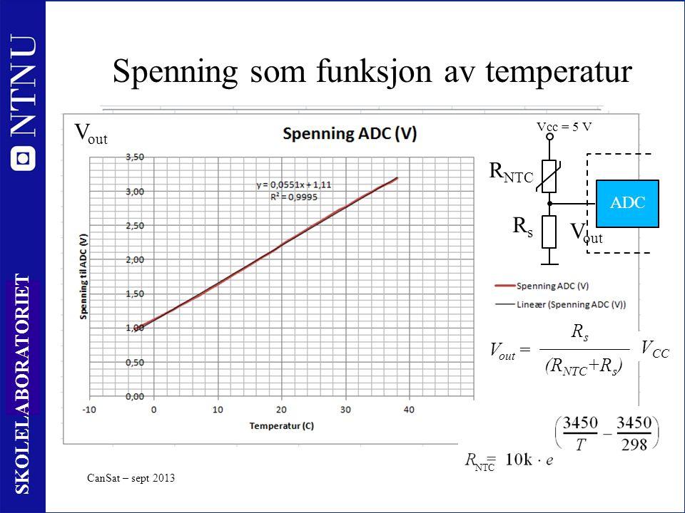 24 SKOLELABORATORIET Spenning som funksjon av temperatur CanSat – sept 2013 NTC Temperatur ˚C Resistans Ohm ADC Vcc = 5 V RsRs (R NTC +R s ) V CC V out = R NTC RsRs V out NTC
