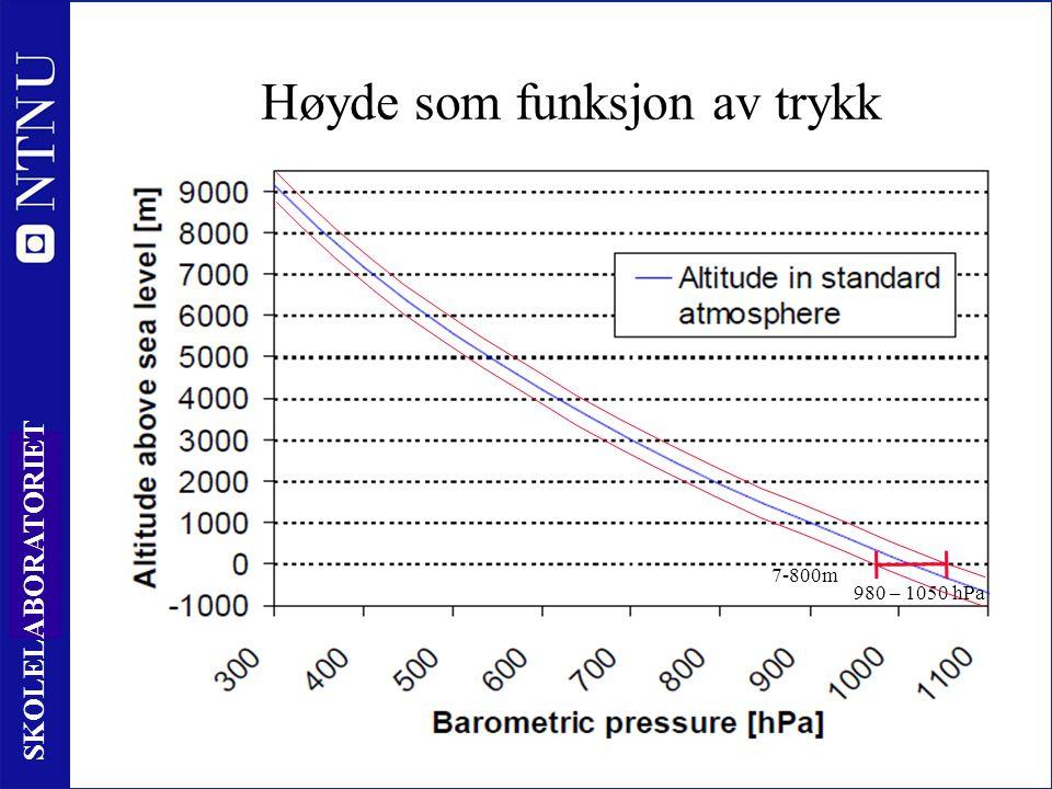 31 SKOLELABORATORIET Høyde som funksjon av trykk CanSat – sept 2013 980 – 1050 hPa 7-800m