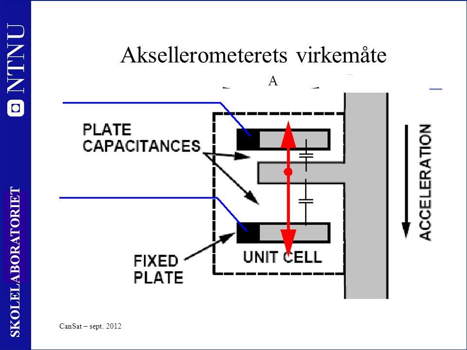 38 SKOLELABORATORIET Aksellerometerets virkemåte CanSat – sept. 2012