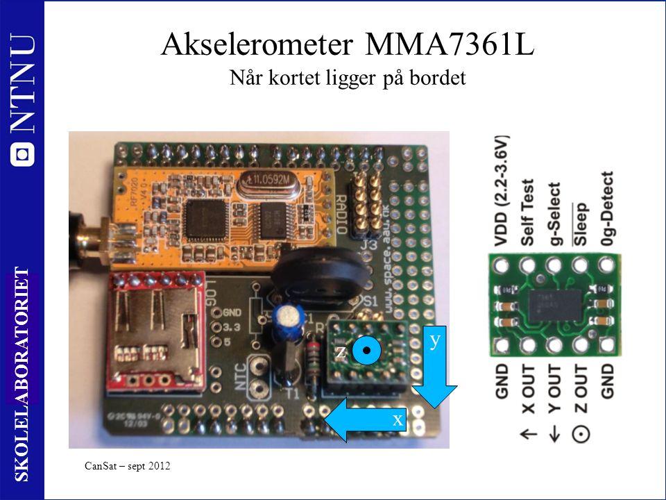 40 SKOLELABORATORIET CanSat – sept 2012 y x Akselerometer MMA7361L Når kortet ligger på bordet z