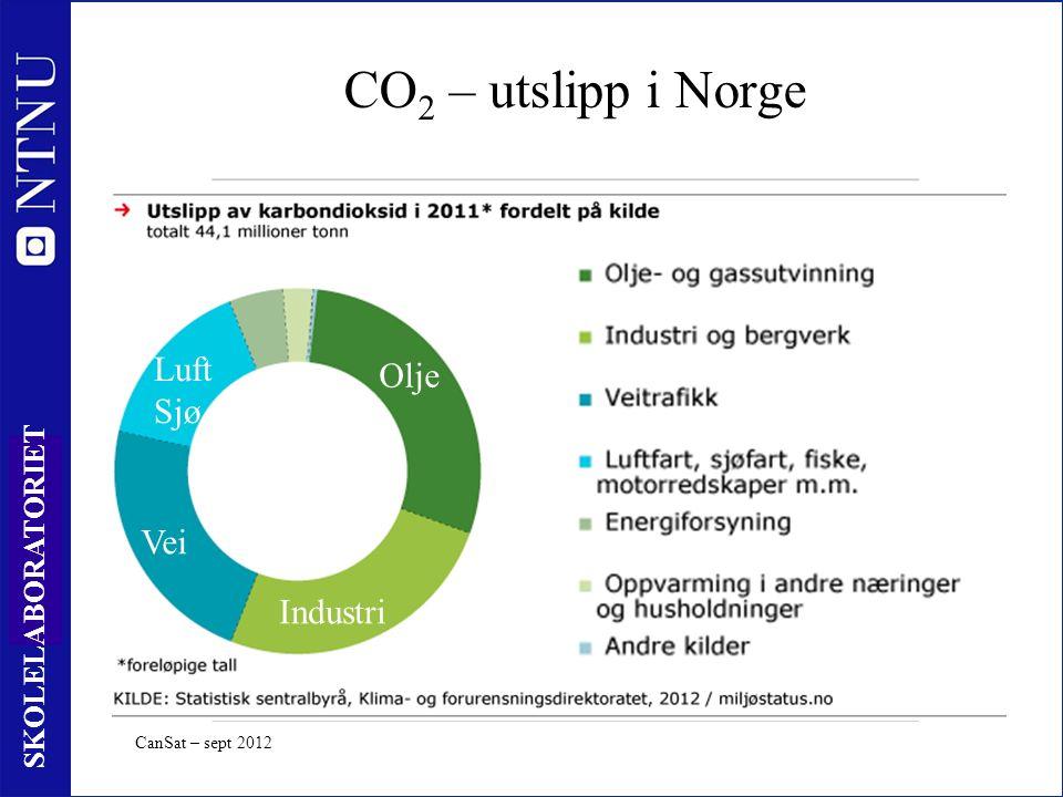 52 SKOLELABORATORIET CO 2 – utslipp i Norge CanSat – sept 2012 Olje Industri Vei Luft Sjø