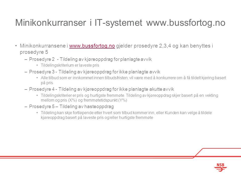 Minikonkurranser i IT-systemet www.bussfortog.no Minikonkurransene i www.bussfortog.no gjelder prosedyre 2,3,4 og kan benyttes i prosedyre 5www.bussfortog.no –Prosedyre 2 - Tildeling av kjøreoppdrag for planlagte avvik Tildelingskriterium er laveste pris –Prosedyre 3 - Tildeling av kjøreoppdrag for ikke planlagte avvik Alle tilbud som er innkommet innen tilbudsfristen, vil være med å konkurrere om å få tildelt kjøring basert på pris –Prosedyre 4 - Tildeling av kjøreoppdrag for ikke planlagte akutte avvik Tildelingskriterier er pris og hurtigste fremmøte.