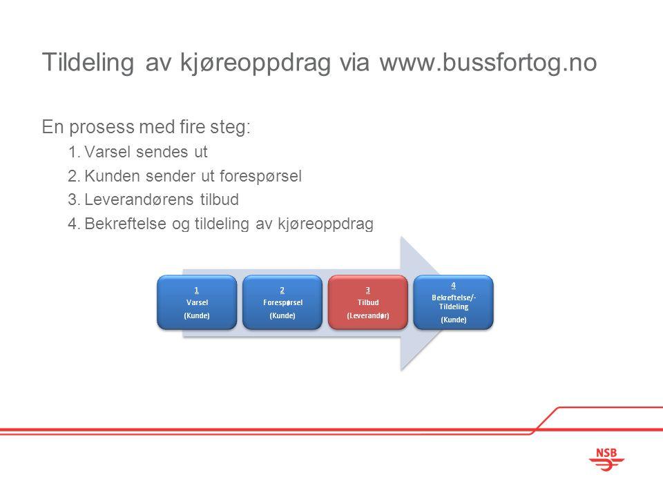Tildeling av kjøreoppdrag via www.bussfortog.no En prosess med fire steg: 1.Varsel sendes ut 2.Kunden sender ut forespørsel 3.Leverandørens tilbud 4.Bekreftelse og tildeling av kjøreoppdrag
