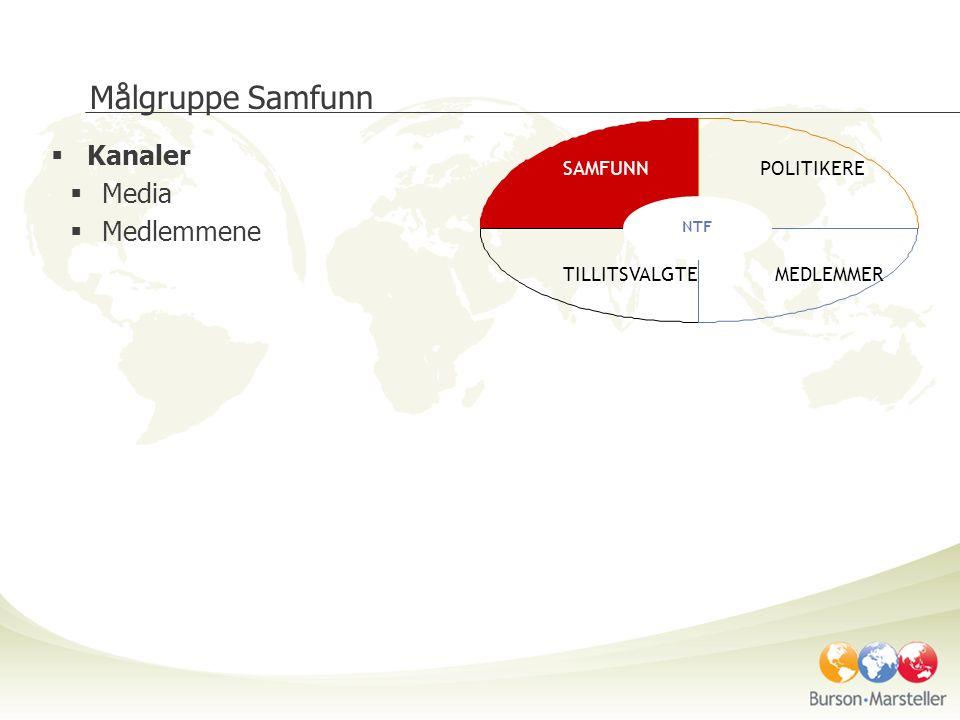 Målgruppe Samfunn  Kanaler  Media  Medlemmene SAMFUNN POLITIKERE TILLITSVALGTEMEDLEMMER NTF
