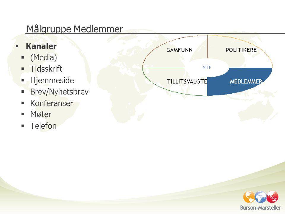 Målgruppe Medlemmer  Kanaler  (Media)  Tidsskrift  Hjemmeside  Brev/Nyhetsbrev  Konferanser  M ø ter  Telefon SAMFUNNPOLITIKERE TILLITSVALGTEMEDLEMMER NTF