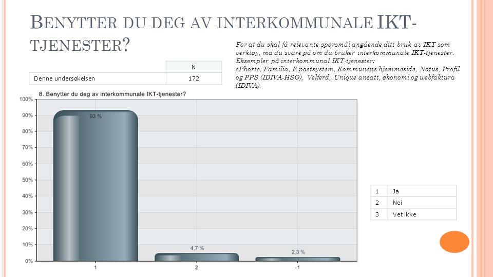B ENYTTER DU DEG AV INTERKOMMUNALE IKT- TJENESTER .