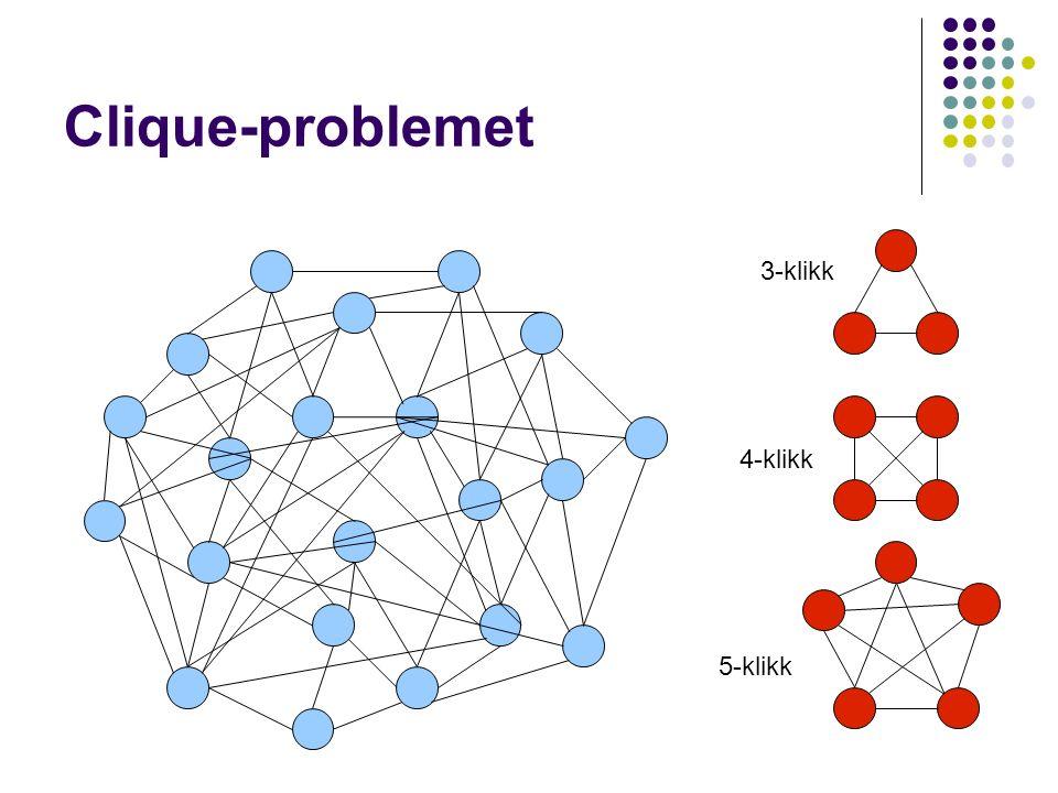 Clique-problemet 5-klikk 4-klikk 3-klikk