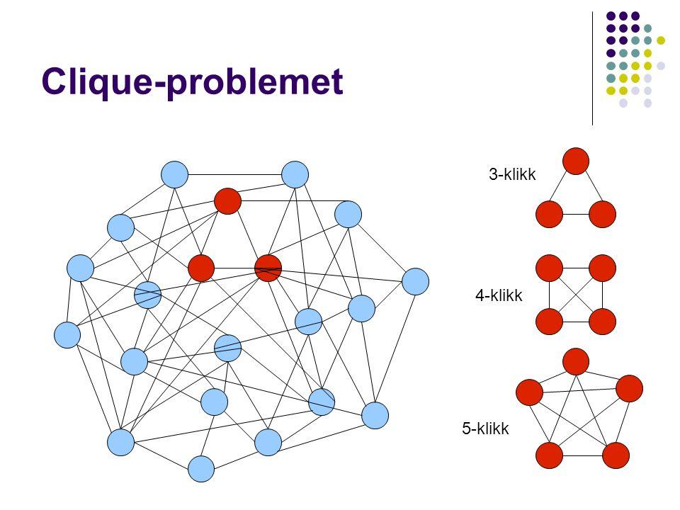 Clique-problemet 5-klikk 3-klikk 4-klikk