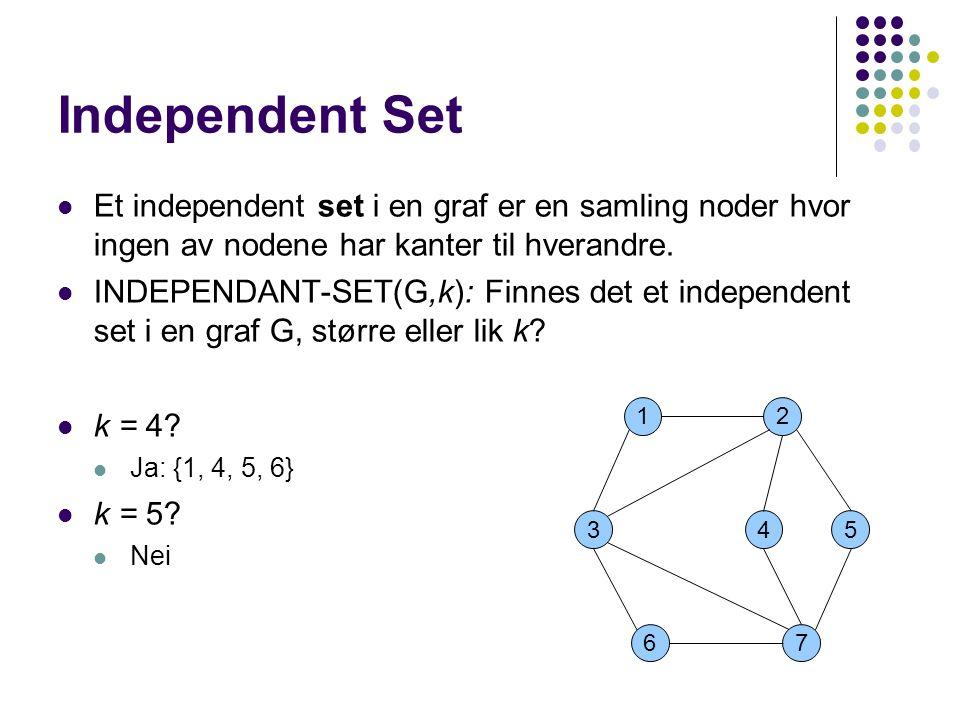 Independent Set Et independent set i en graf er en samling noder hvor ingen av nodene har kanter til hverandre.