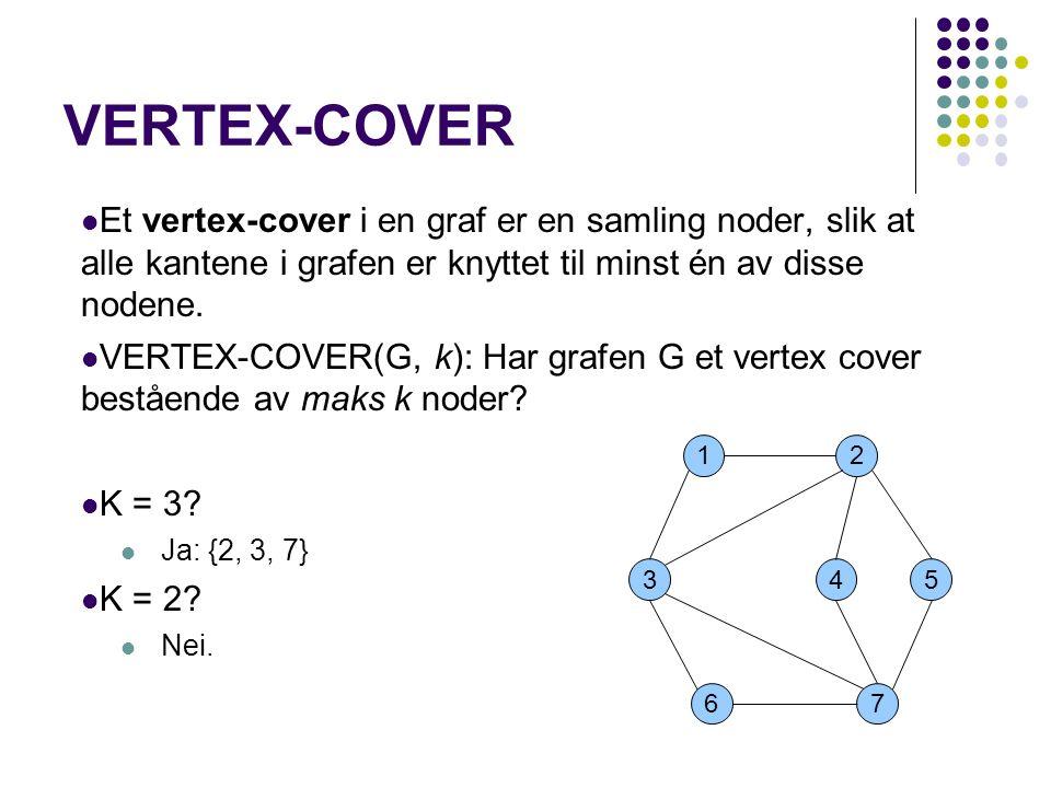 VERTEX-COVER Et vertex-cover i en graf er en samling noder, slik at alle kantene i grafen er knyttet til minst én av disse nodene.