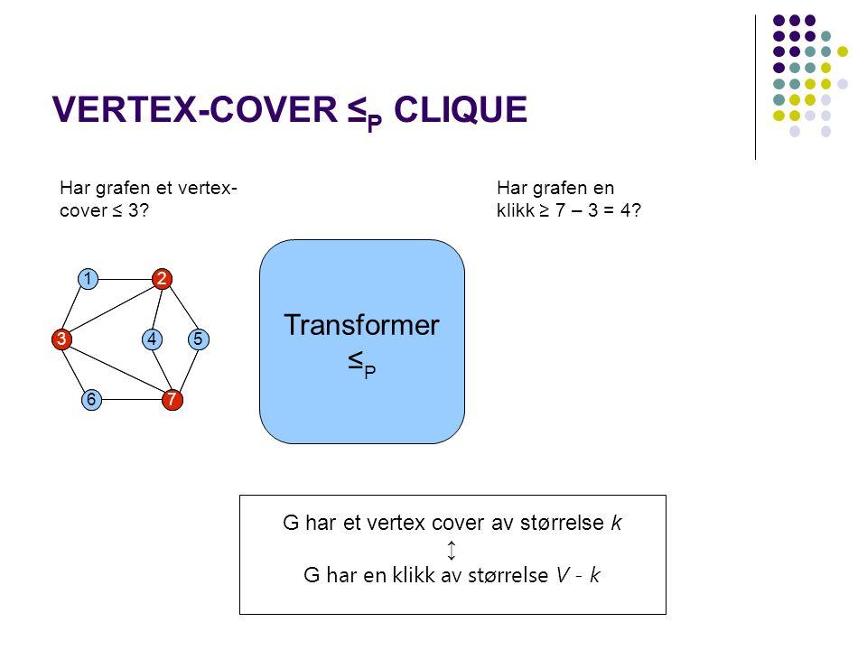 1 4 6 3 7 5 2 1 4 6 3 7 5 2 1 4 6 3 7 5 2 VERTEX-COVER ≤ P CLIQUE Har grafen et vertex- cover ≤ 3.