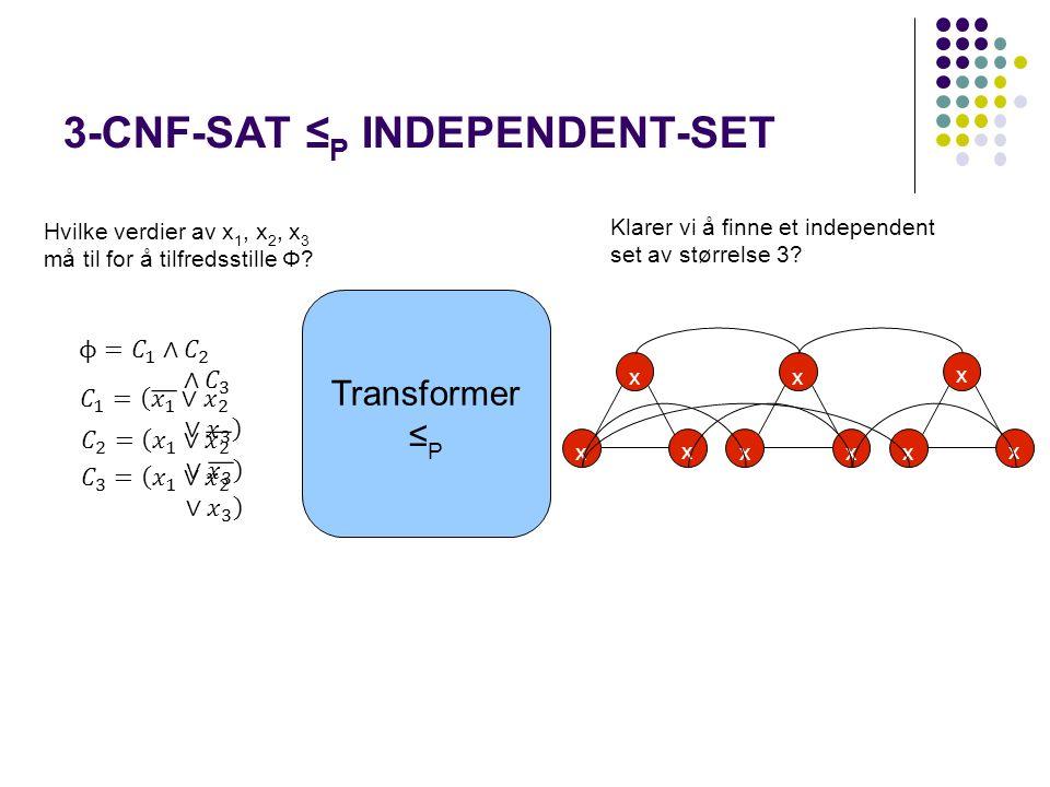1 4 6 3 7 5 2 3-CNF-SAT ≤ P INDEPENDENT-SET Hvilke verdier av x 1, x 2, x 3 må til for å tilfredsstille Φ.