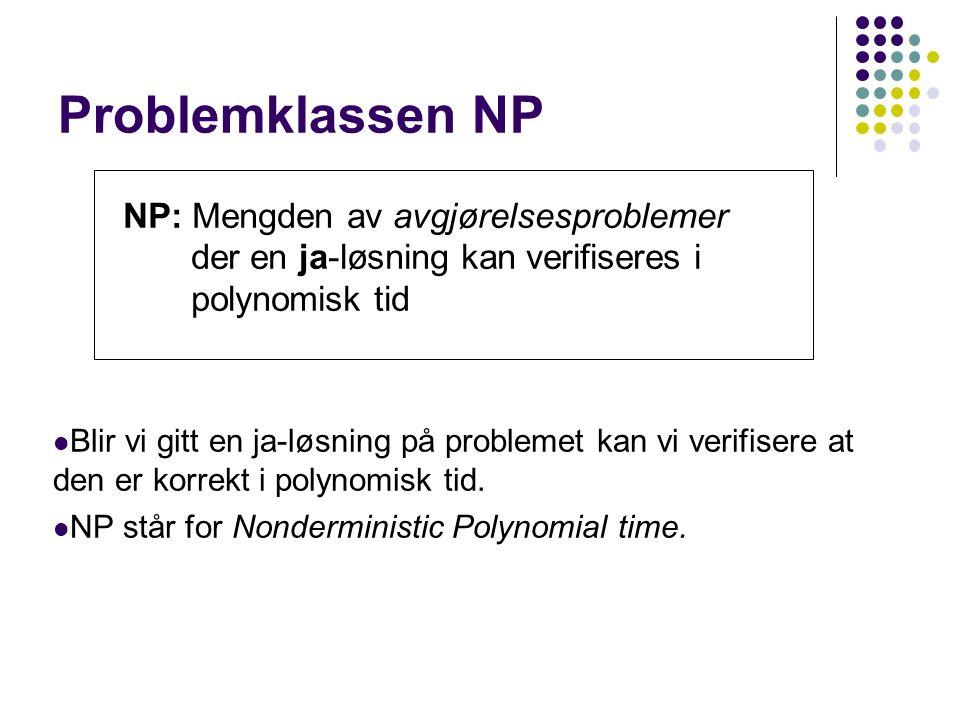 Problemklassen NP Blir vi gitt en ja-løsning på problemet kan vi verifisere at den er korrekt i polynomisk tid.