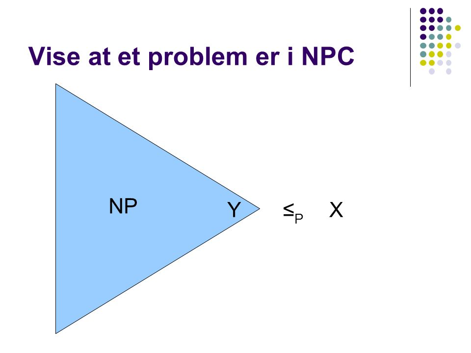 Vise at et problem er i NPC YX≤P≤P NP