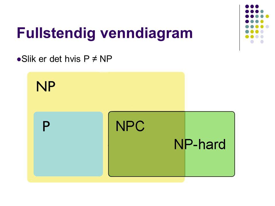 Fullstendig venndiagram Slik er det hvis P ≠ NP