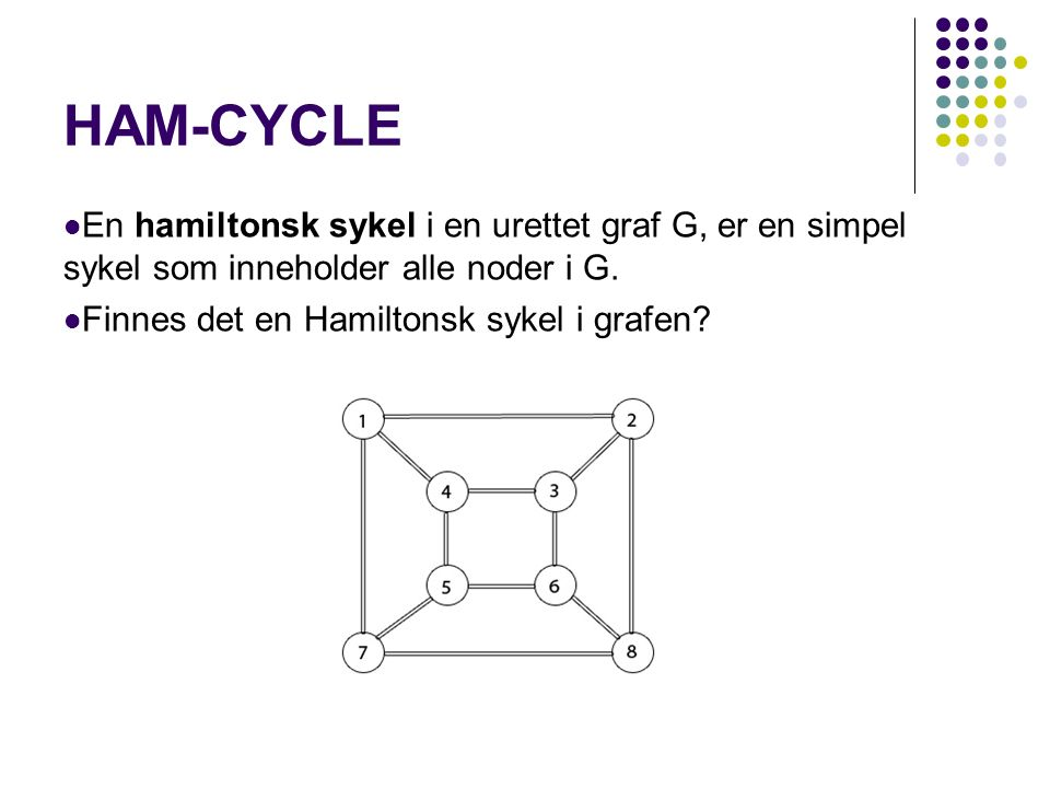 HAM-CYCLE En hamiltonsk sykel i en urettet graf G, er en simpel sykel som inneholder alle noder i G.