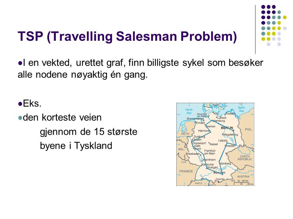 TSP (Travelling Salesman Problem) I en vekted, urettet graf, finn billigste sykel som besøker alle nodene nøyaktig én gang.