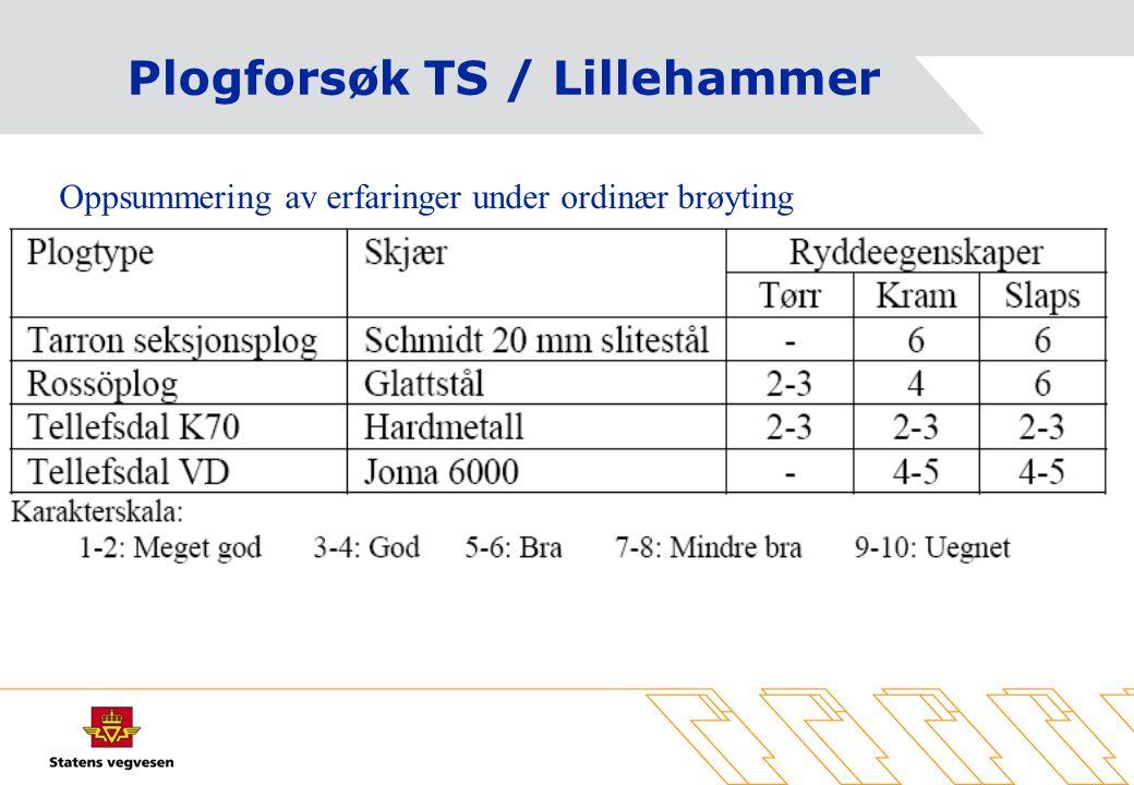 Testopplegg Raufoss – uke 5-2006 Hovedformål var å undersøke rydde og skrapeevne, dvs stålets rydde og skrapeevne.