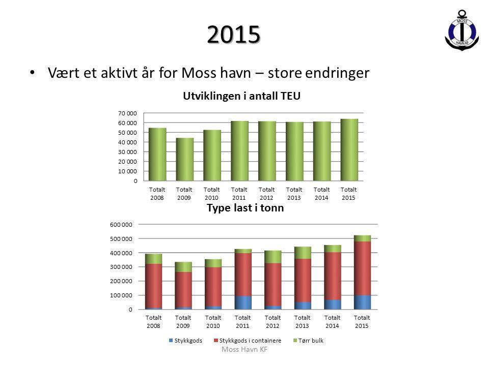 2015 Vært et aktivt år for Moss havn – store endringer Moss Havn KF