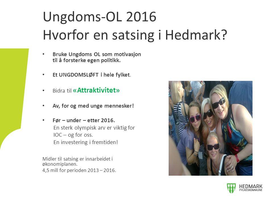 Ungdoms-OL 2016 Hvorfor en satsing i Hedmark.