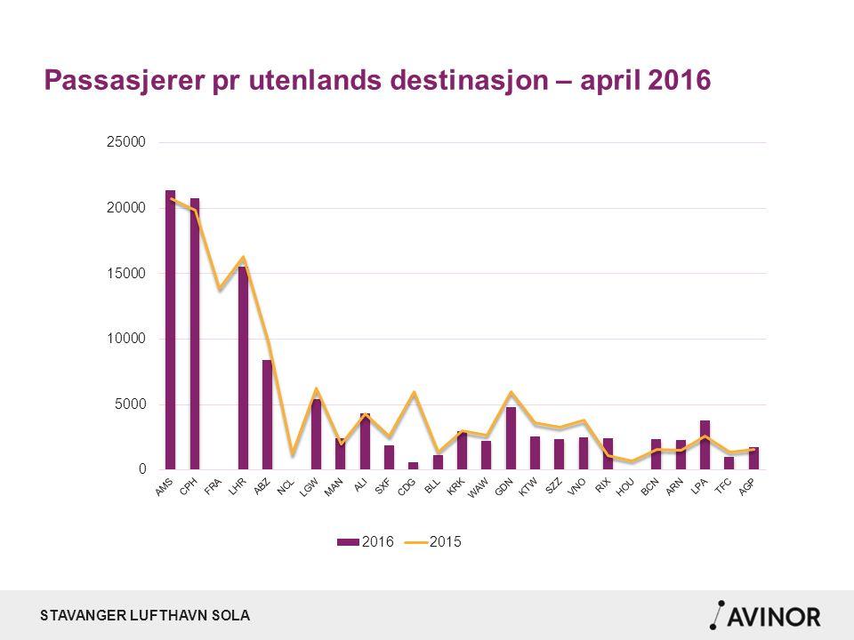 STAVANGER LUFTHAVN SOLA Passasjerer pr utenlands destinasjon – april 2016