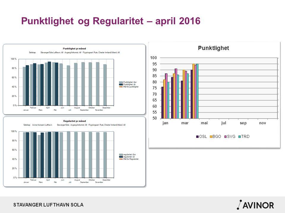 STAVANGER LUFTHAVN SOLA Punktlighet og Regularitet – april 2016 Punktlighet