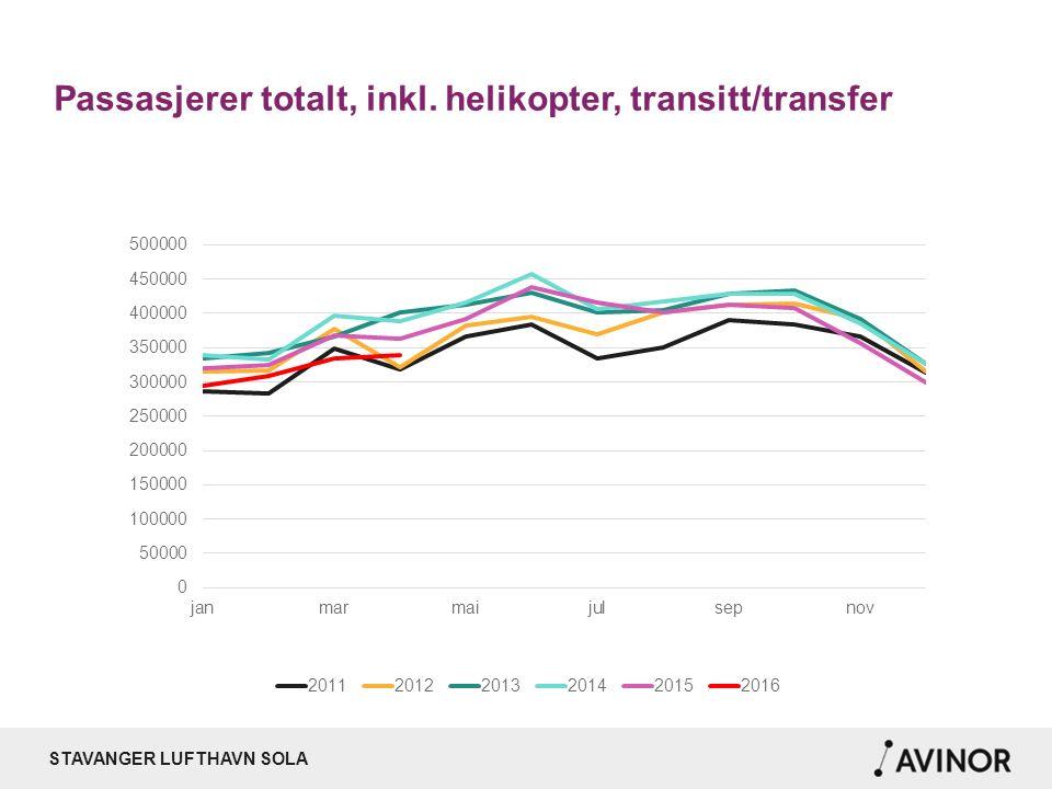 STAVANGER LUFTHAVN SOLA Passasjerer totalt, inkl. helikopter, transitt/transfer