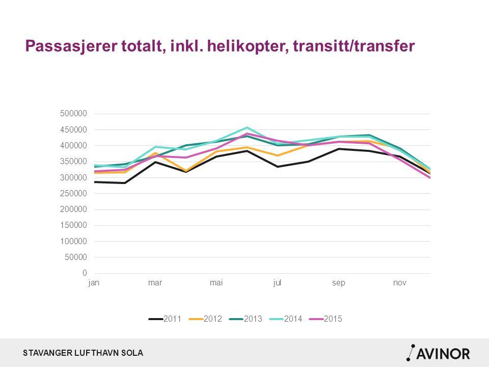 STAVANGER LUFTHAVN SOLA Punktlighet og Regularitet – desember 2015 Punktlighet