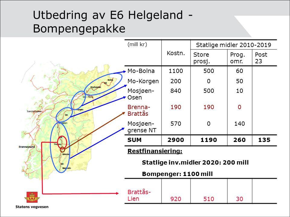 Prinsipp bompenger Oppstart utbedring/ standardheving høst 2011 Forutsetninger –6 bommer –Takst basert på 150 kr i total bomavgift for å kjøre gjennom hele Helgeland.