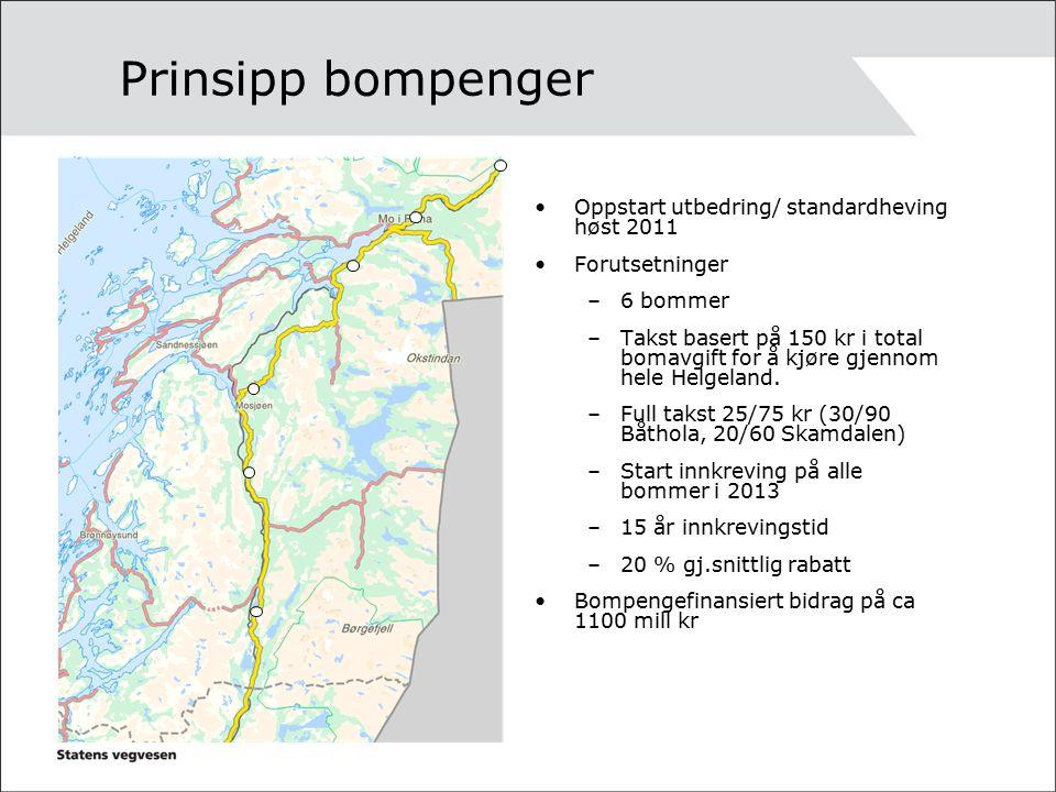 Utviklingskontrakt - omfang Strekning på ca 27 mil Drift og vedlikehold samt utvikling/ utbygging Med eller uten bompengepakke Varighet 15 år.