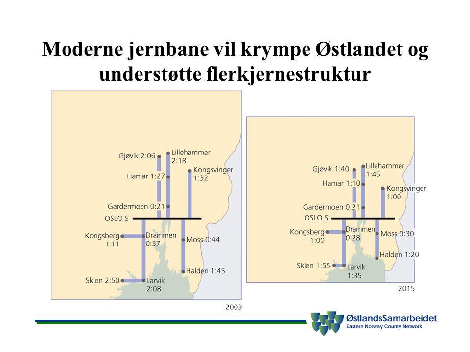Moderne jernbane vil krympe Østlandet og understøtte flerkjernestruktur