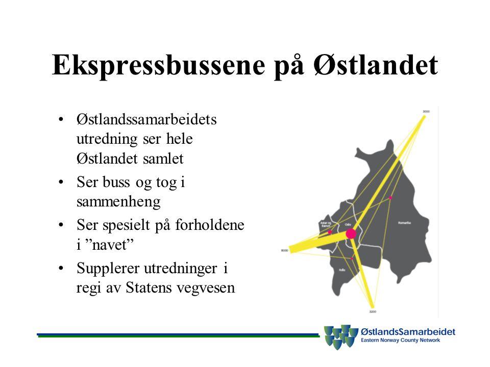 Ekspressbussene på Østlandet Østlandssamarbeidets utredning ser hele Østlandet samlet Ser buss og tog i sammenheng Ser spesielt på forholdene i navet Supplerer utredninger i regi av Statens vegvesen