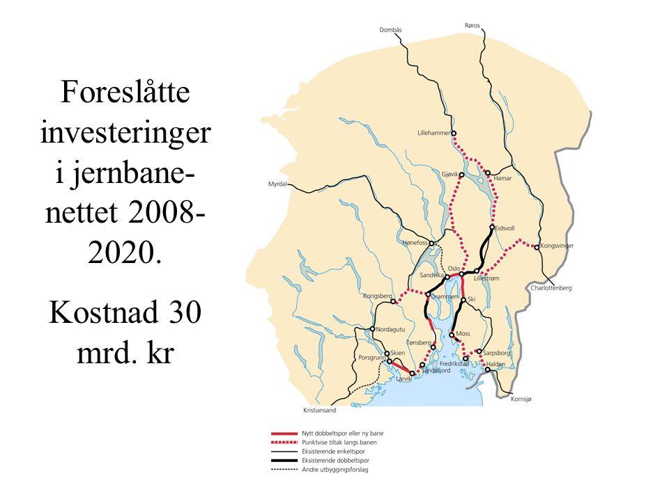 Foreslåtte investeringer i jernbane- nettet 2008- 2020. Kostnad 30 mrd. kr