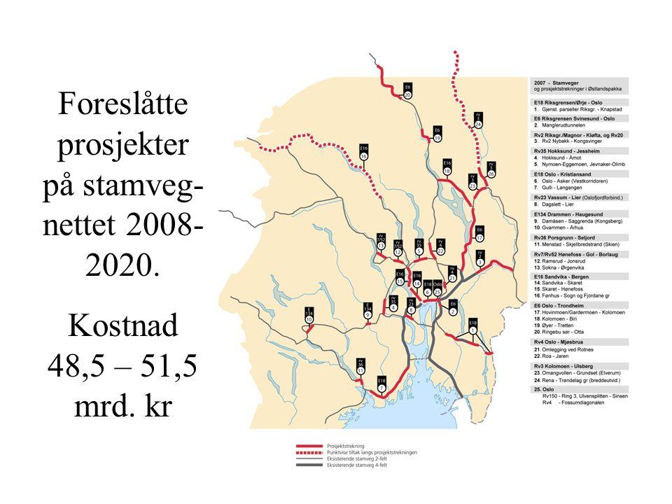 Foreslåtte prosjekter på stamveg- nettet 2008- 2020. Kostnad 48,5 – 51,5 mrd. kr