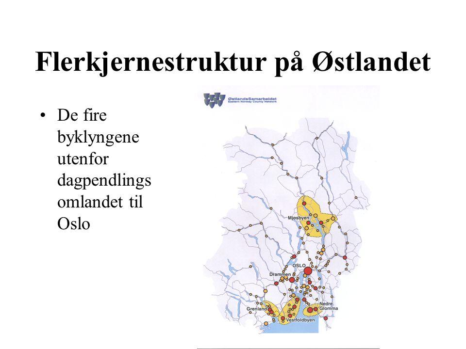 Flerkjernestuktur på Østlandet HOVEDSTADSOMRÅDET MJØSBYENE BUSKERUDBYENE VESTFOLDBYENE GRENLANDSOMRÅDET ØSTFOLDBYENE