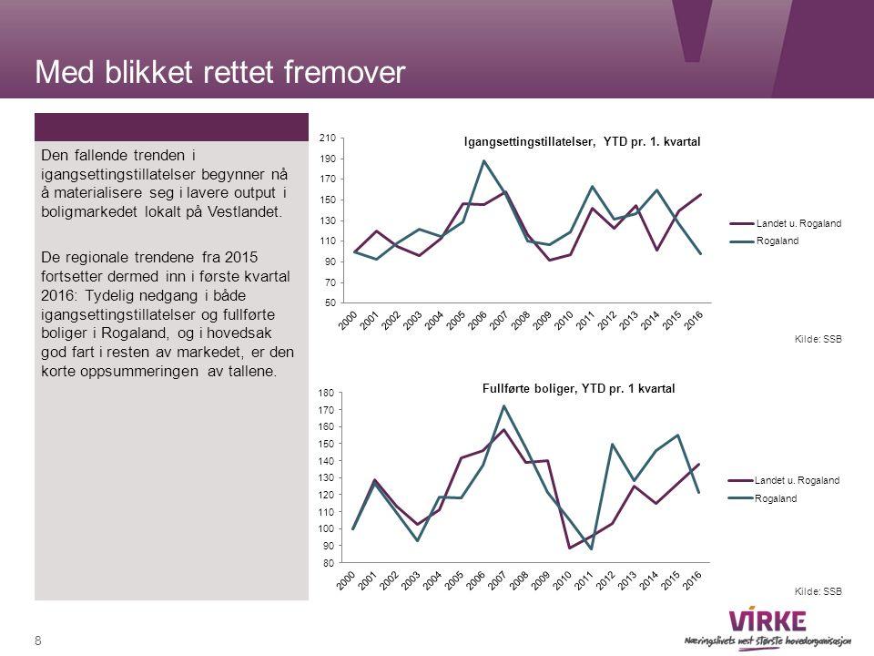 Med blikket rettet fremover Den fallende trenden i igangsettingstillatelser begynner nå å materialisere seg i lavere output i boligmarkedet lokalt på Vestlandet.