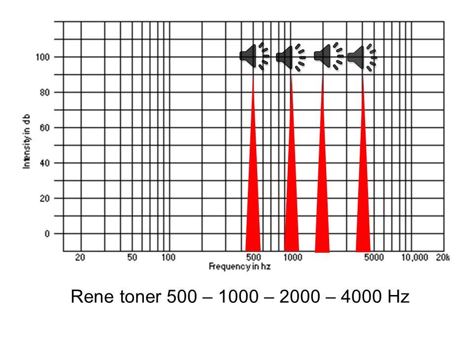 Rene toner 500 – 1000 – 2000 – 4000 Hz
