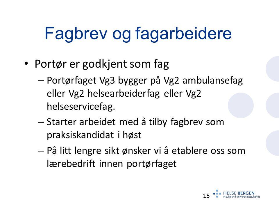 Fagbrev og fagarbeidere Portør er godkjent som fag – Portørfaget Vg3 bygger på Vg2 ambulansefag eller Vg2 helsearbeiderfag eller Vg2 helseservicefag.