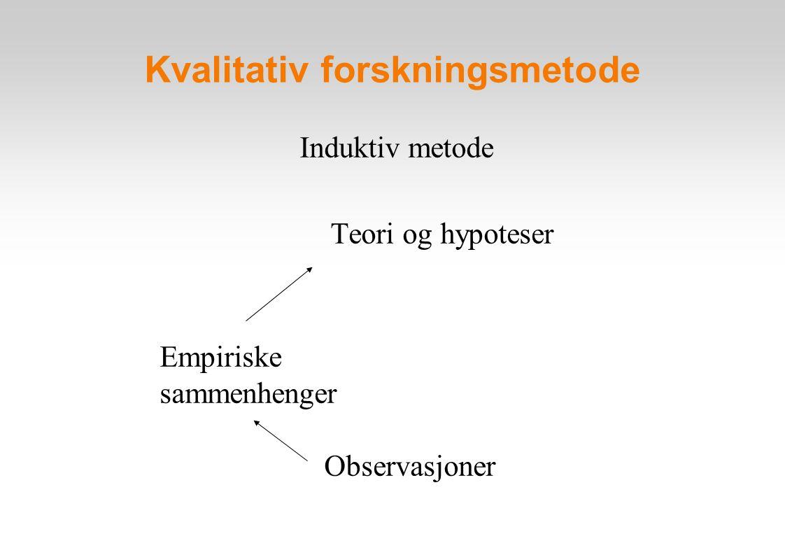 Kvalitativ forskningsmetode Induktiv metode Teori og hypoteser Empiriske sammenhenger Observasjoner 