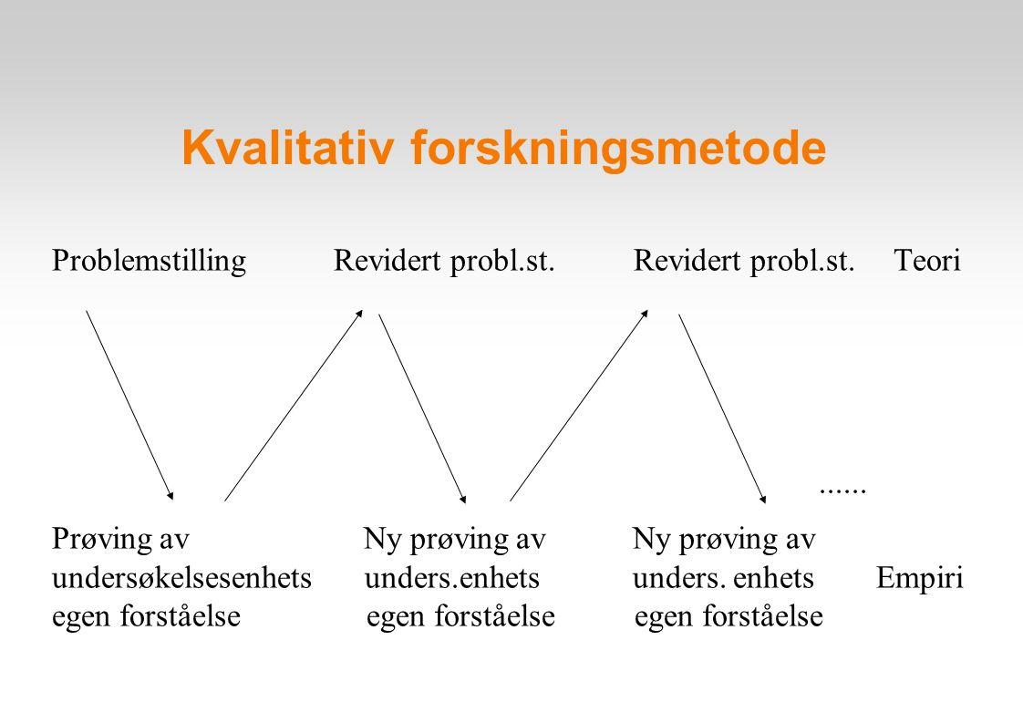 Kvalitativ forskningsmetode Problemstilling Revidert probl.st.