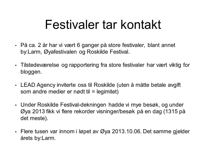 Festivaler tar kontakt På ca. 2 år har vi vært 6 ganger på store festivaler, blant annet by:Larm, Øyafestivalen og Roskilde Festival. Tilstedeværelse