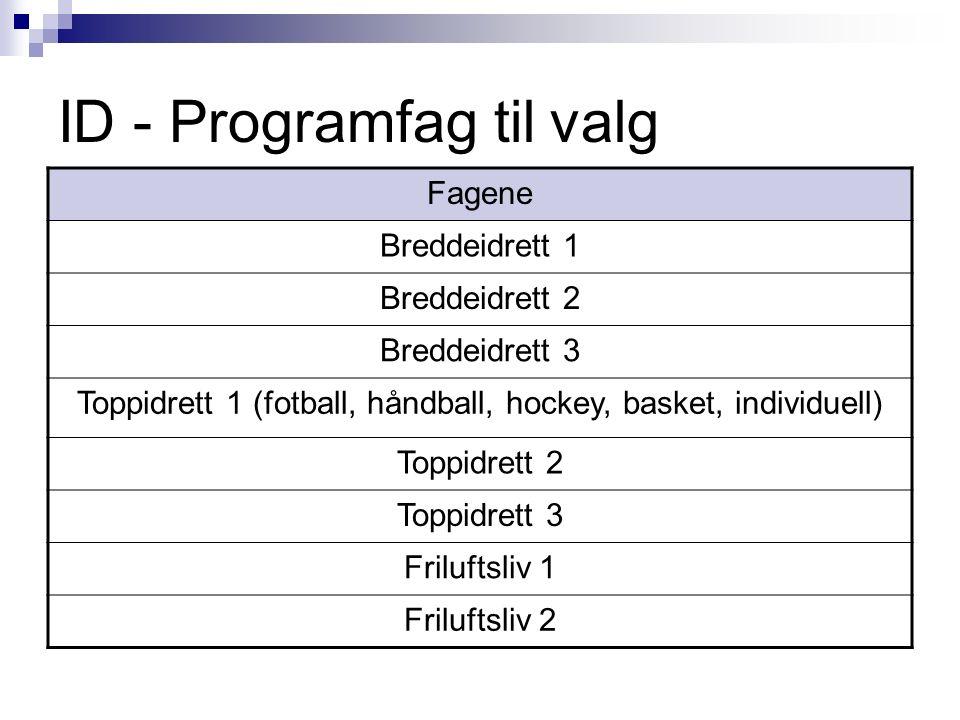 ID - Programfag til valg Fagene Breddeidrett 1 Breddeidrett 2 Breddeidrett 3 Toppidrett 1 (fotball, håndball, hockey, basket, individuell) Toppidrett 2 Toppidrett 3 Friluftsliv 1 Friluftsliv 2
